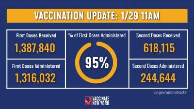 New York Vaccine Update
